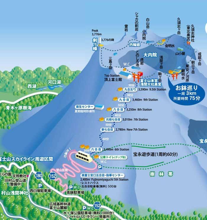 地圖出自富士山表富士宮口登山組合